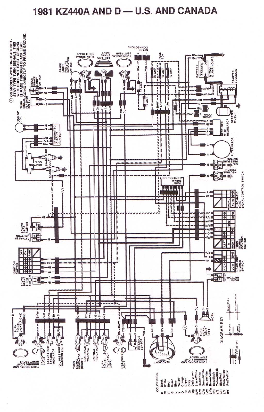 1980 kawasaki kz 440 igniter wiring diagram kz  u2022 gsmportal co