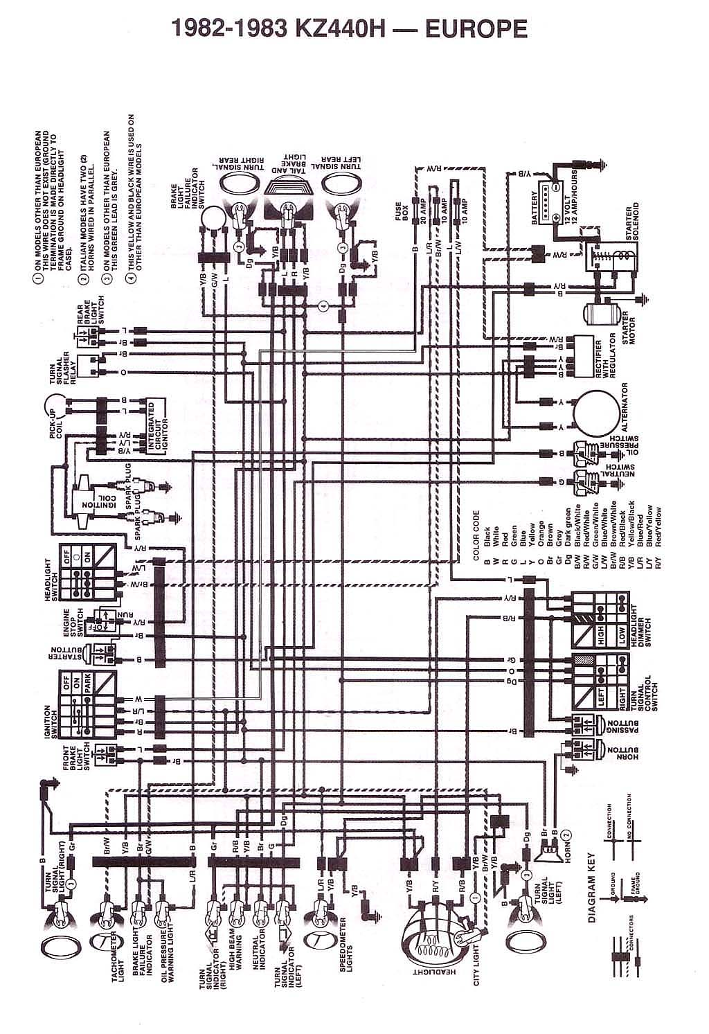 Kawasaki Snowmobile 400 Wiring Diagram And Schematics Electrical 81 Kz440 Get Free Image About 1980 Kz750