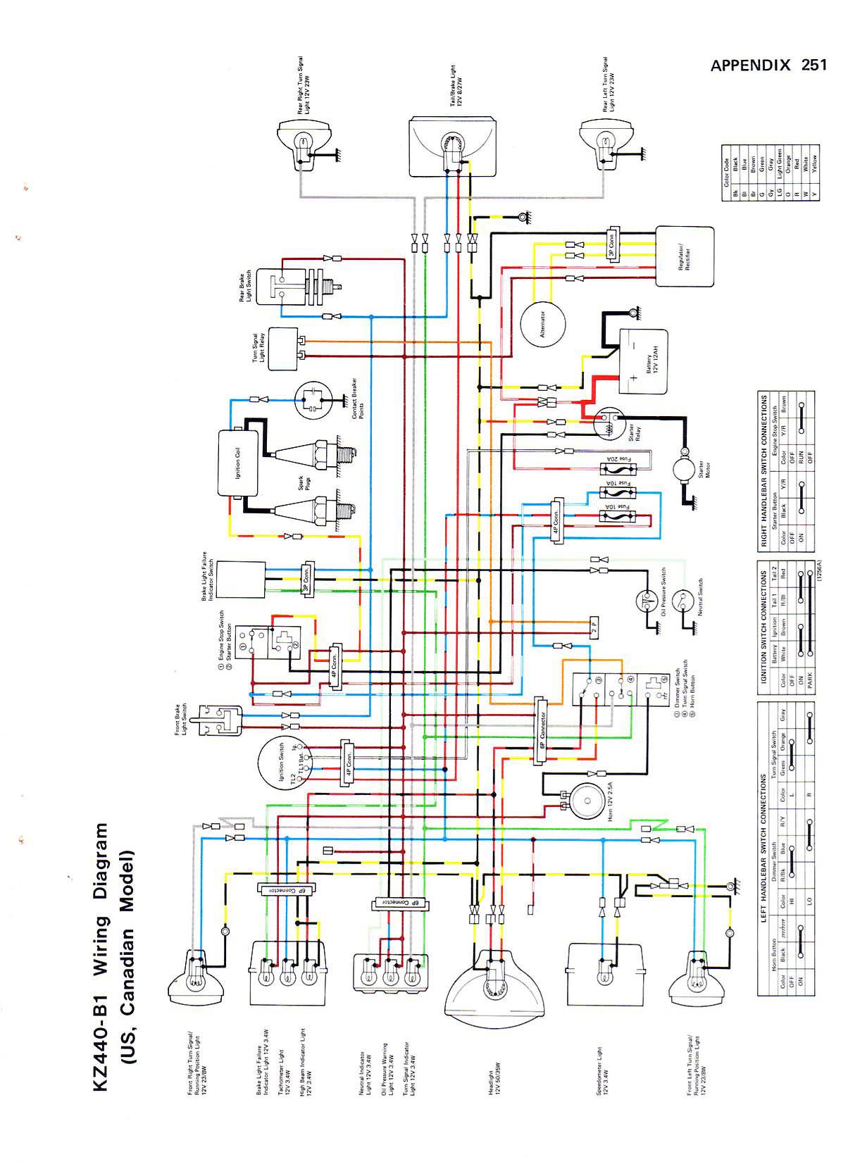 Kawasaki KZ 440 %2780 a %2782 Service Manual_Page_249 kz400 wiring diagram 1983 kawasaki motorcycle wiring diagrams  at bakdesigns.co