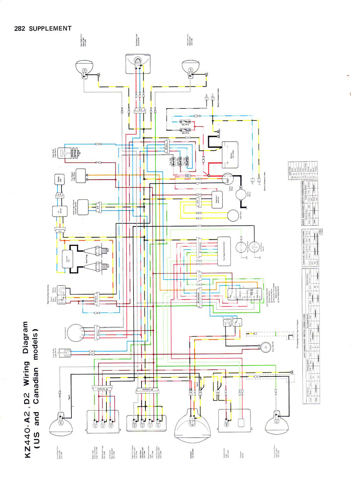 1982 Kawasaki Kz440 Wiring Diagram Will Be A Thing 1980 Kz1000 Color Just Data Rh Ag Skiphire Co Uk 1978 K Z 750