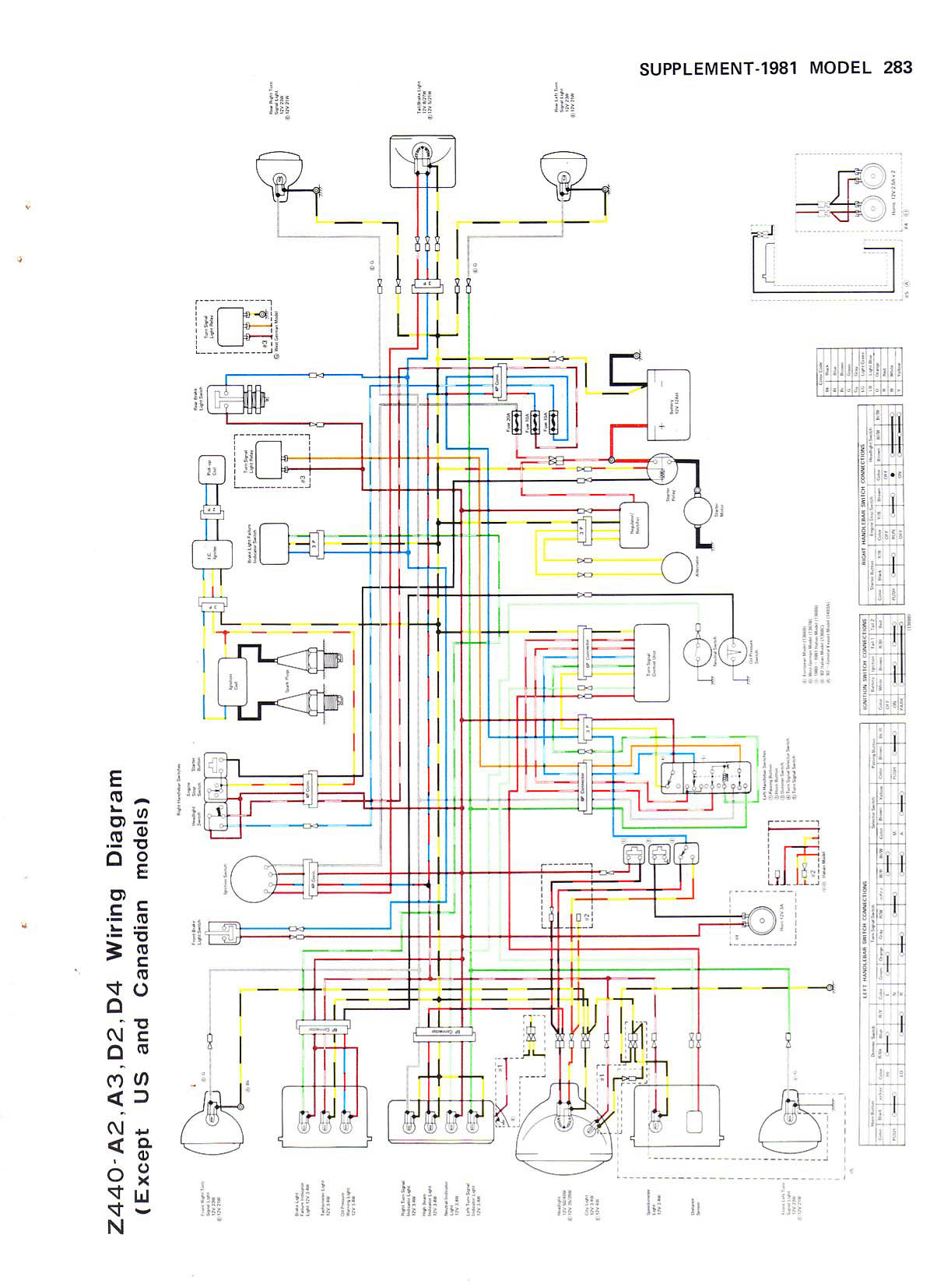 Kawasaki KZ 440 %2780 a %2782 Service Manual_Page_280 kz400 wiring diagram 1983 kawasaki motorcycle wiring diagrams  at crackthecode.co