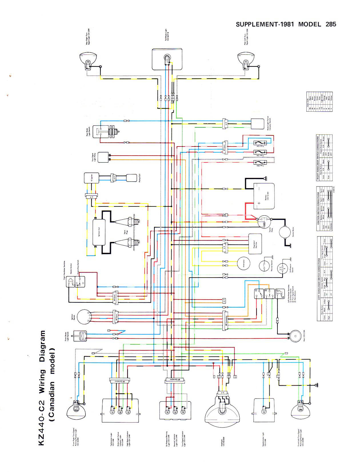 index of kz440 wiring diagrams