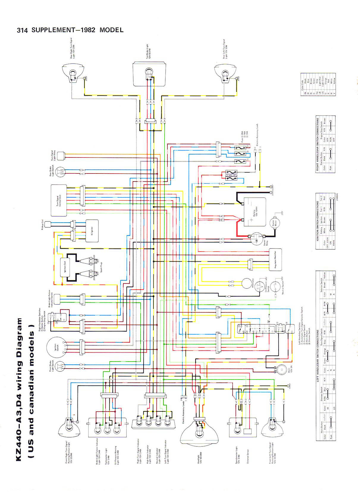Kawasaki KZ 440 %2780 a %2782 Service Manual_Page_311 kz400 wiring diagram 1983 kawasaki motorcycle wiring diagrams  at crackthecode.co