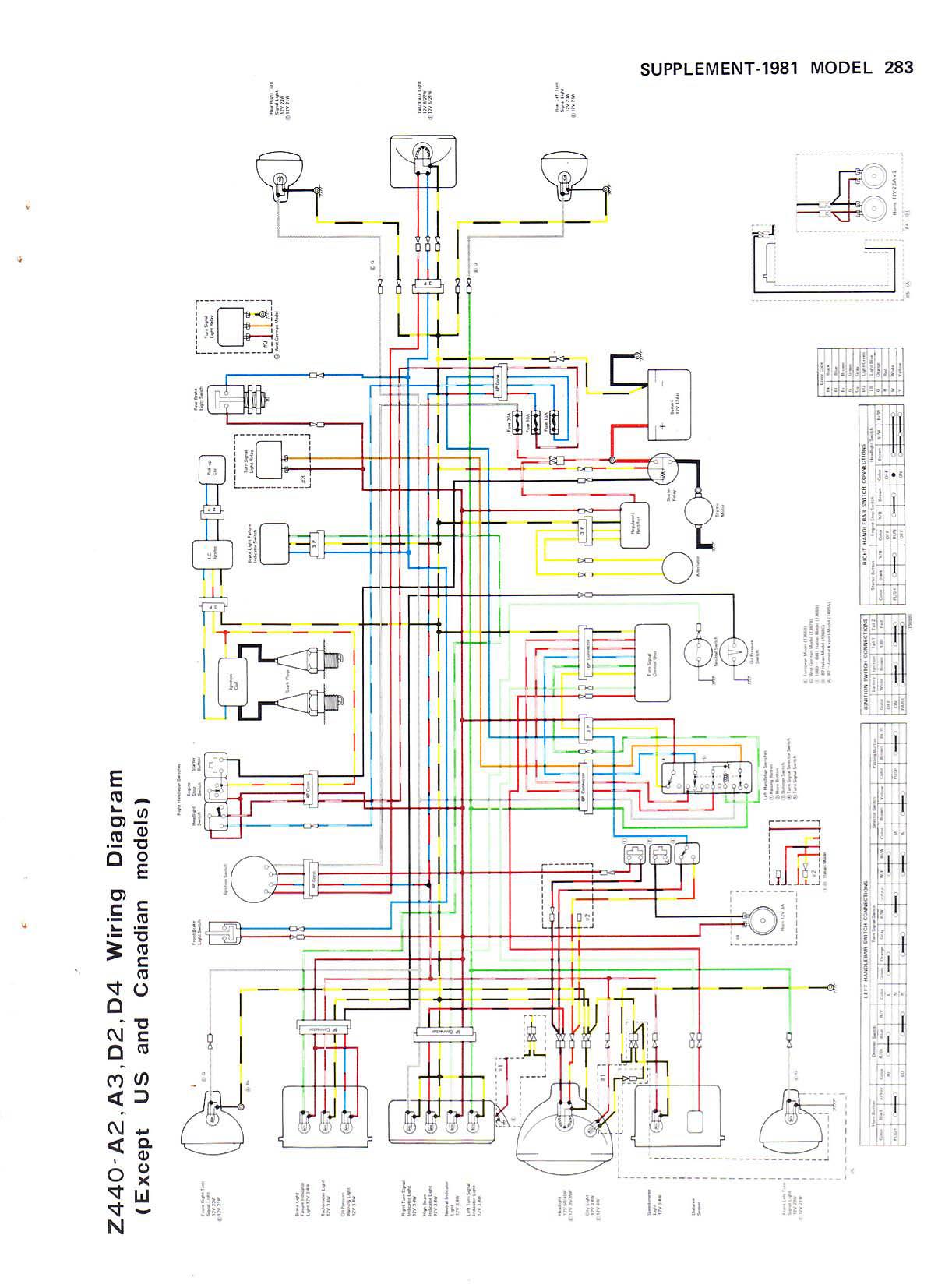 wiring diagram kawasaki 440 - Wiring Diagram