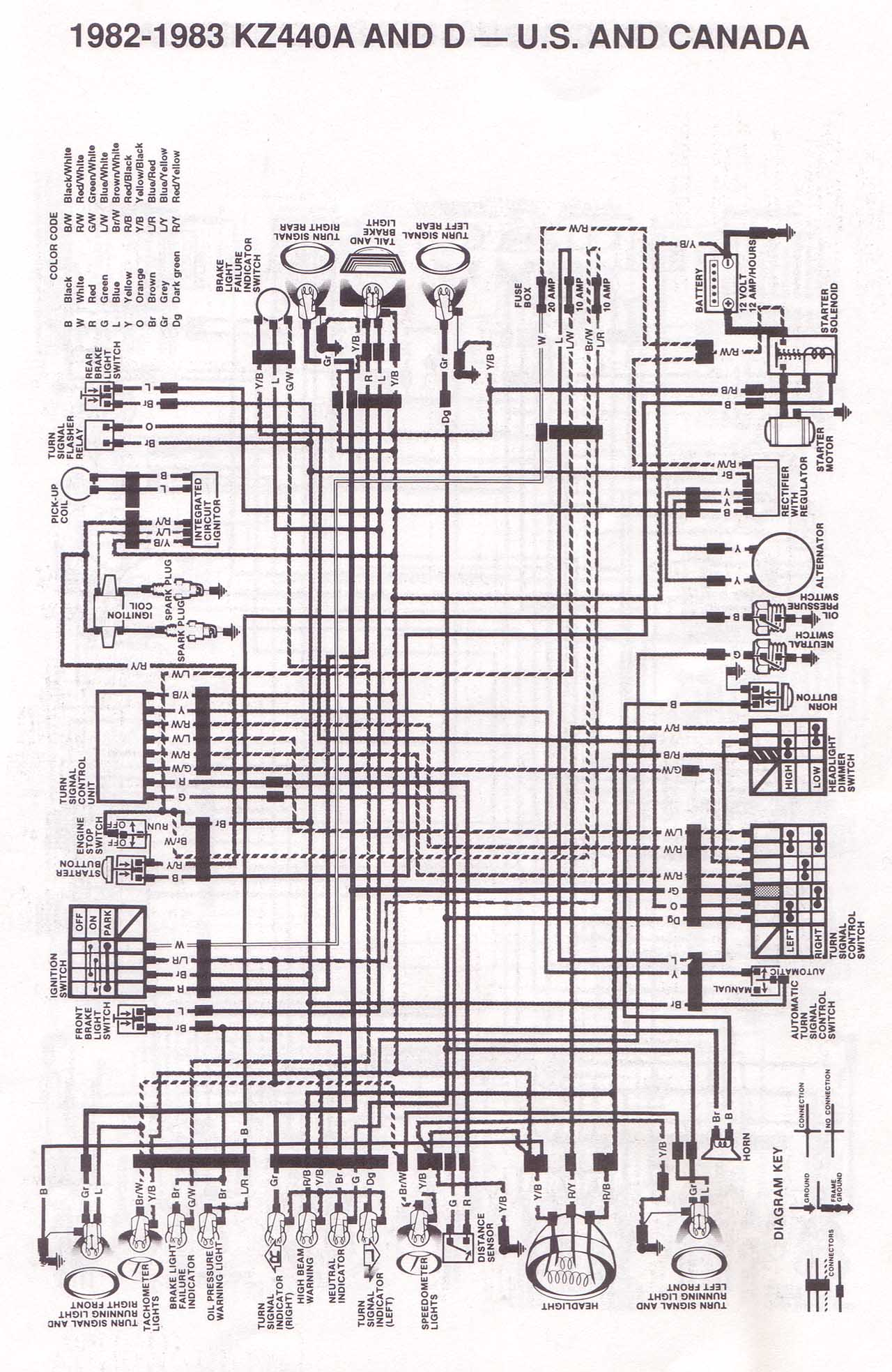 Kz400 Wiring Diagram Auto Electrical Motorcycle 19781979 Complete All About 1977 Driagram Approval Com