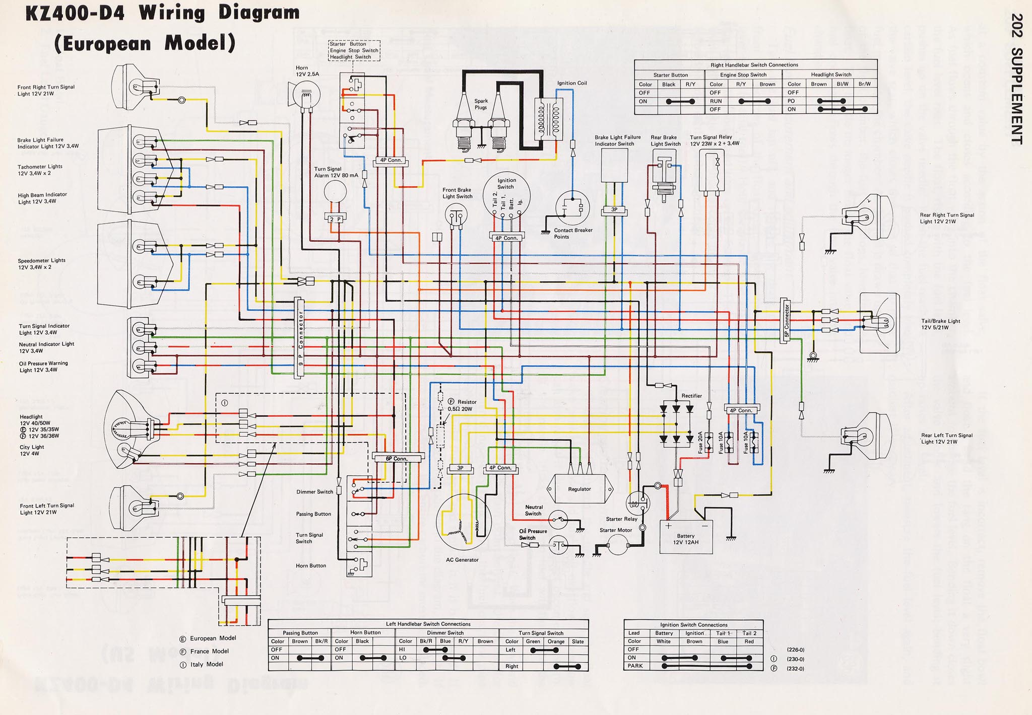 kz400 wiring diagram electrical wiring diagram guide Kz900 Wiring Diagram