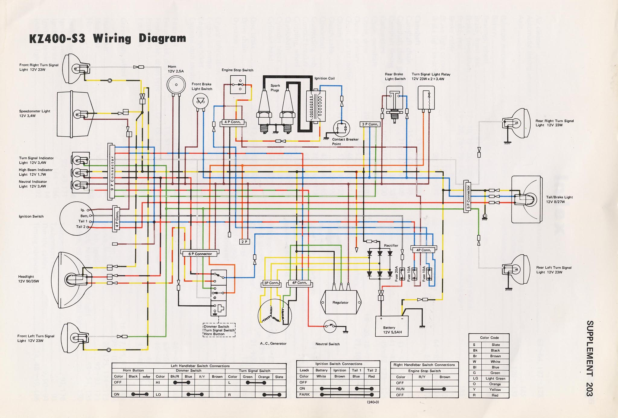 kz400 S3 index of techh tips bilder wiring diagrams 1980 kawasaki 440 ltd wiring diagram at bayanpartner.co