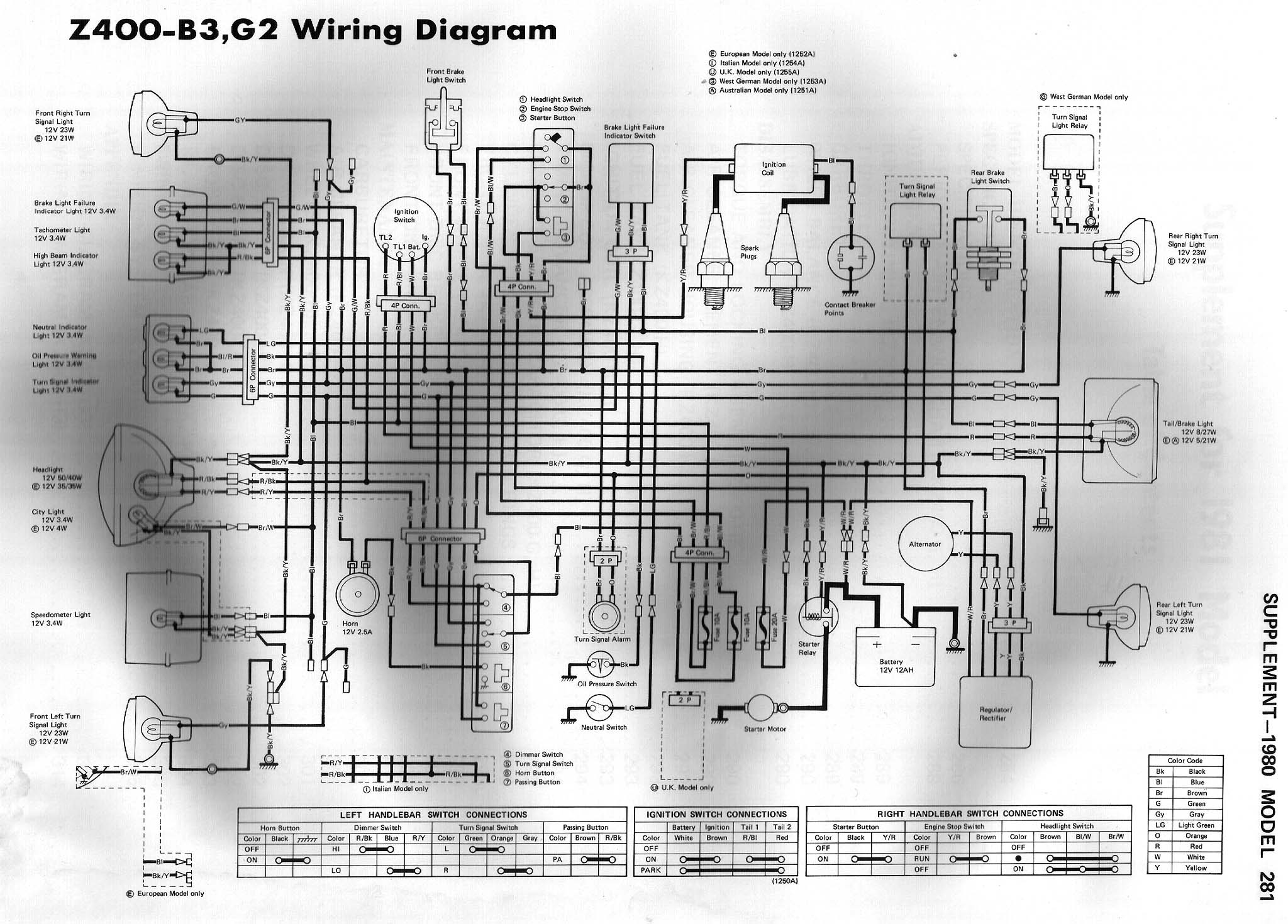 K Z 400 Wiring Diagram Archive Of Automotive Motorcycle 19781979 Complete All About Index Techh Tips Bilder Diagrams Rh Kz400 Com